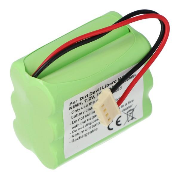 Accu geschikt voor de Dirt Devil M678 batterij GPHC152M07